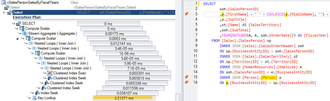 Plan for executing an SQL Server query for Select statement