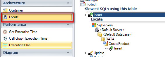 find slowest sql queries accesing a table