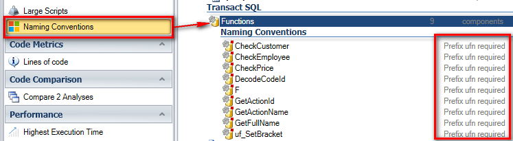 check naming conventions for functions in sql server code