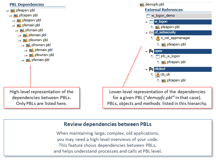 Review PBLs Dependencies in your PowerBuilder Code