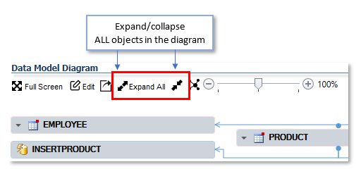 Expand/Collapse all Entities in Data Model Diagrams
