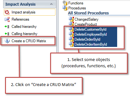 generate crud matrix from selection of objects