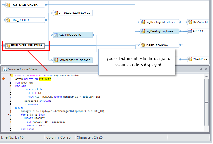 generate call tree diagrams for oracle code with visual expert