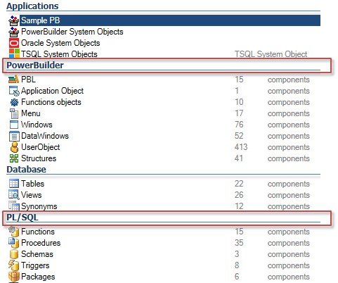 List of PowerBuilder and Oracle objects found by Visual Expert