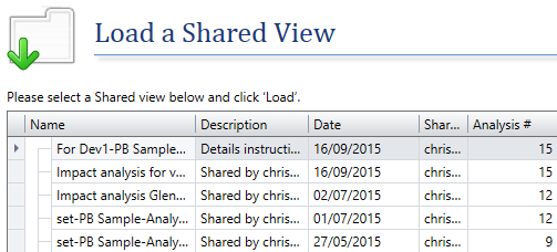Load Share View