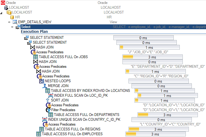 Get the execution plan for Oracle & SQL Server Query