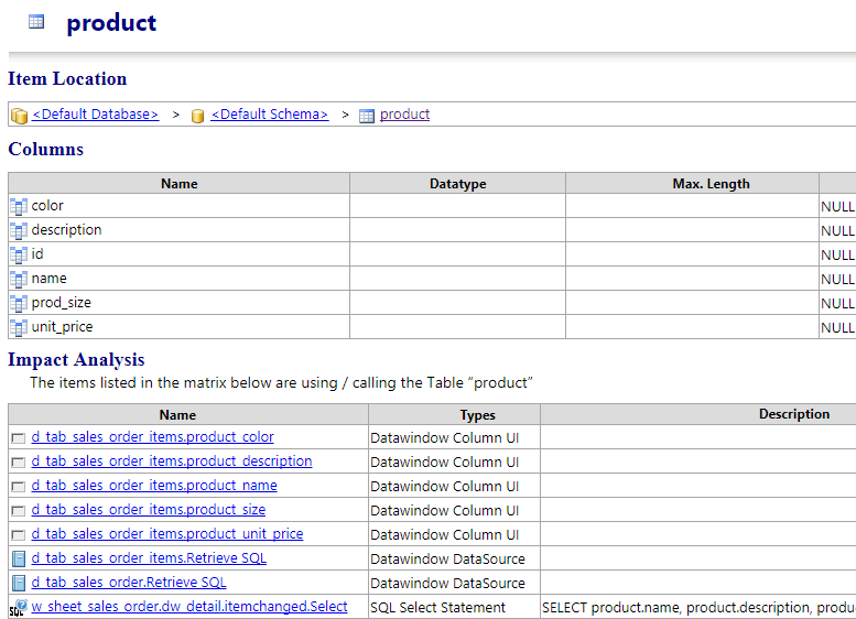 Table Description and References in PowerBuilder Source Code Documentation