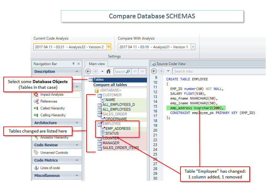 Tool for Oracle Developers - PL/SQL Code Analyzer | Visual Expert