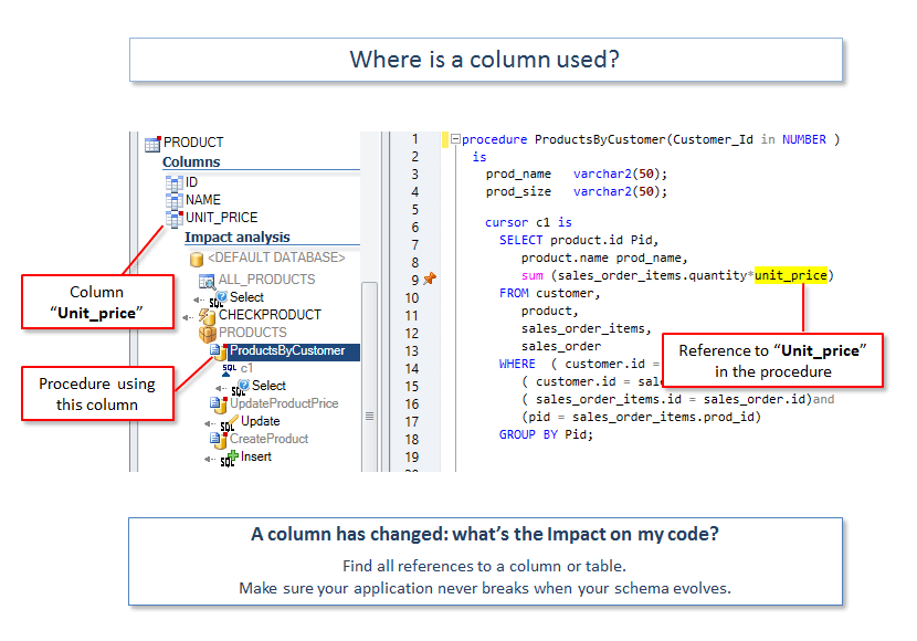Groovy Find References In Oracle Pl Sql Code With Visual Expert Download Free Architecture Designs Intelgarnamadebymaigaardcom