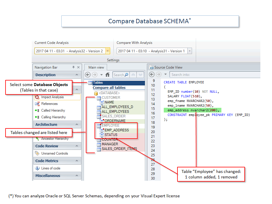 PowerBuilder Code Comparison with Visual Expert
