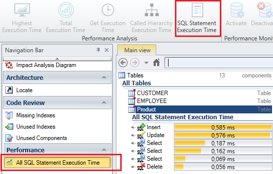 Display SQL Statement Execution Time with Visual Expert