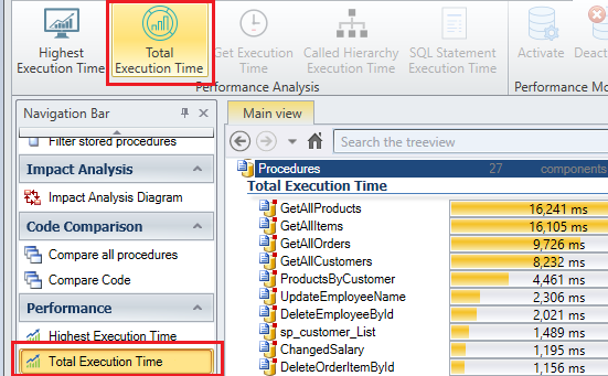 Analyze the performance of Oracle and SQL Server DB Code
