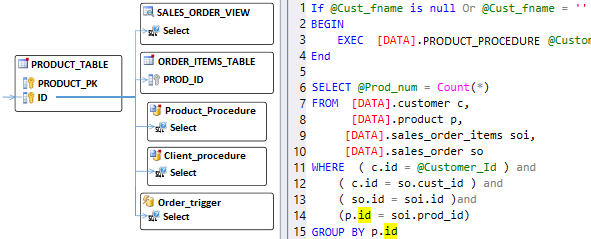 Visualize your SQL Server code with diagrams