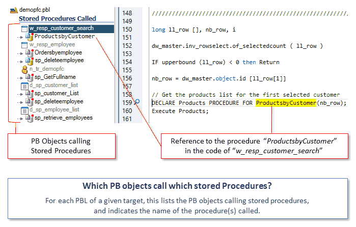 Find the PowerBuilder objects calling stored procedures
